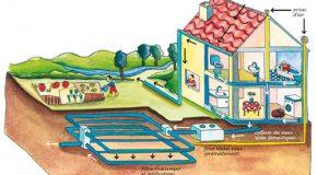 Votre facture d'eau et d'assainissement collectif