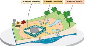 Sources d'eau potable menacées en Loire Atlantique : l'UFC-Que Choisir exige un bilan des mesures de protection !